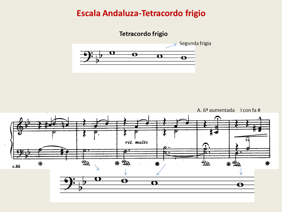 Tetracordo frigio